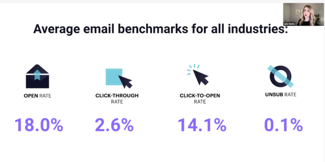 The State of Email Marketing in 2021